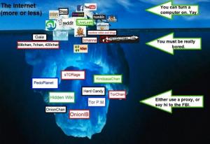 iceberg-internet